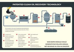 How Petroteq will change oil recovery