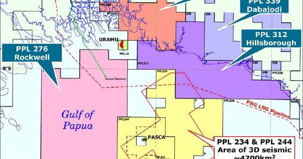 Oil Search expands PNG portfolio - PNG Report