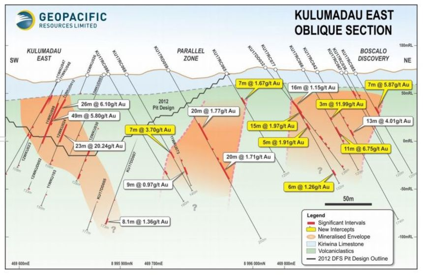 More drill results from Woodlark