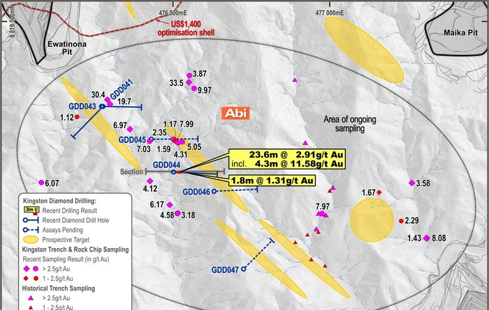 Kingston makes high-grade gold discovery at Misima