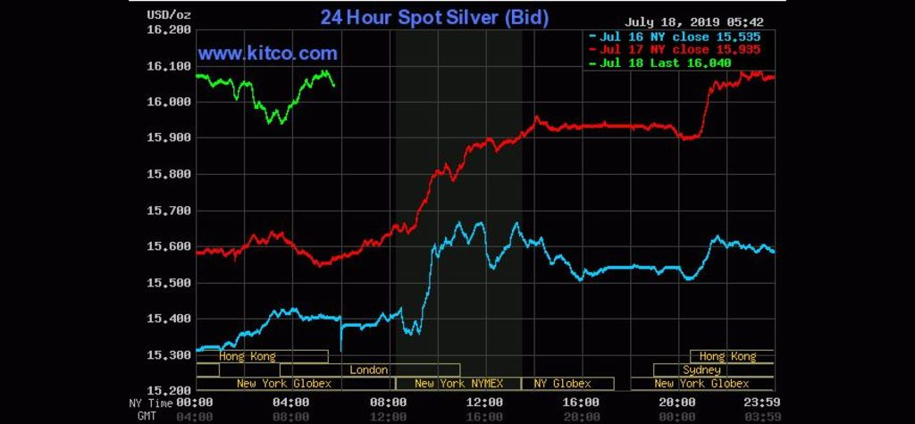 Silver challenges gold as safe haven