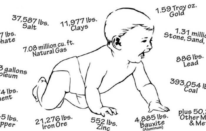 Minerals Baby needs 680kg more …